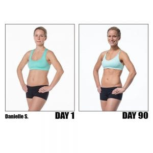 P90X3 Review - Is the P90X3 Worth Buying?