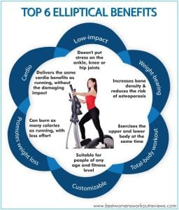 Top 6 Elliptical Benefits