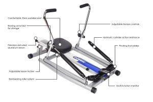 Stamina Orbital Rowing Machine