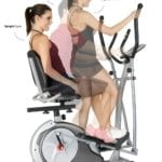 Body Rider 3-in-1 Trio-Trainer Review