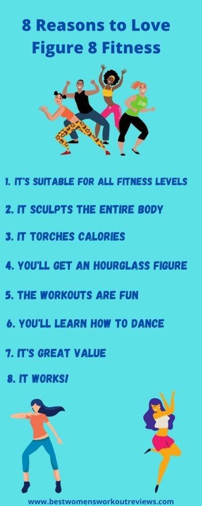 Figure 8 Fitness infographic