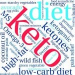 Pros and Cons of the Keto Diet for Weight Loss – Does it Work?