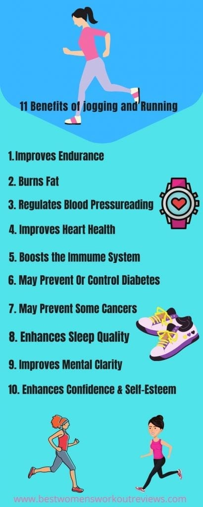 11 Benefits of jogging and running infographic