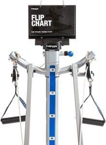 Home gym chart